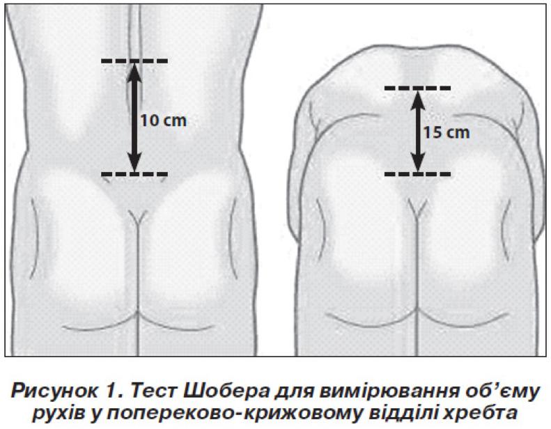 Досвід лікування захворювань центральної та периферичної нервової системи фото 9
